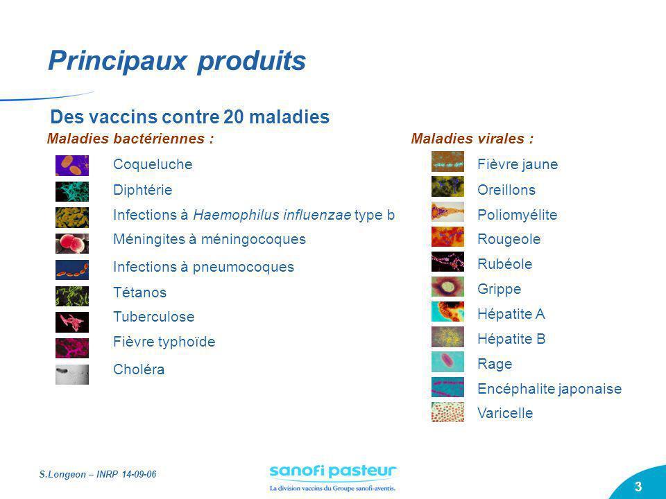 Principaux produits Des vaccins contre 20 maladies