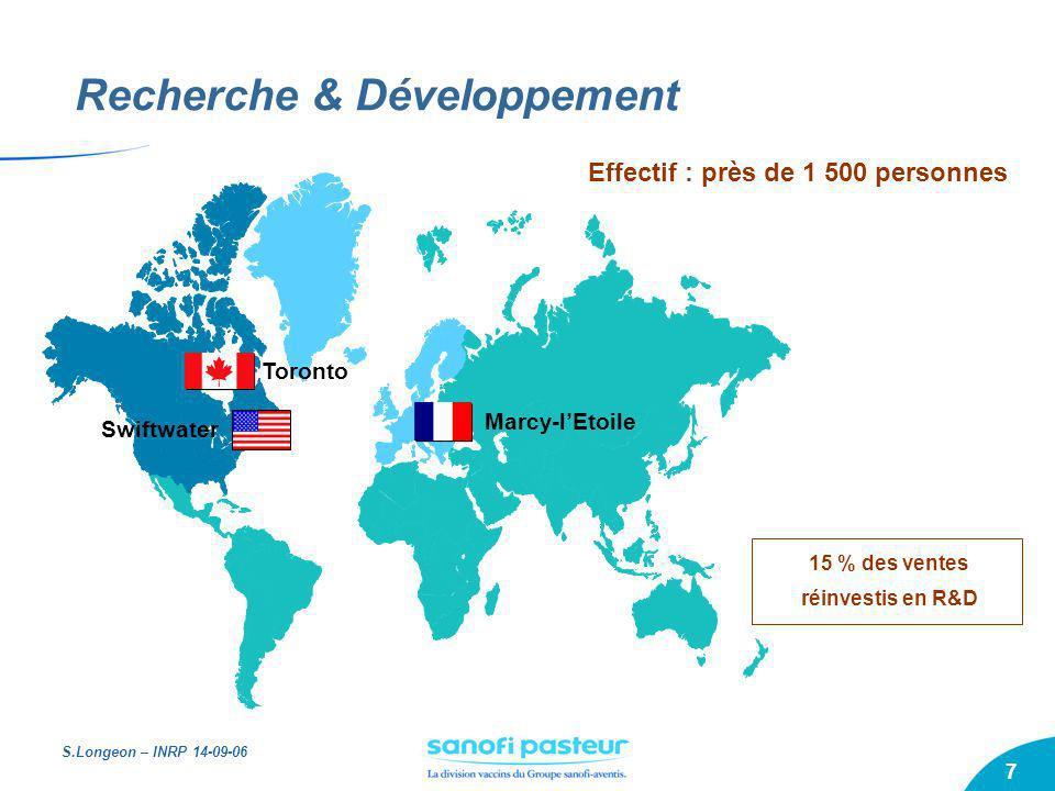 Effectif : près de 1 500 personnes 15 % des ventes réinvestis en R&D