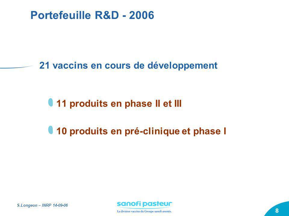 Portefeuille R&D - 2006 21 vaccins en cours de développement
