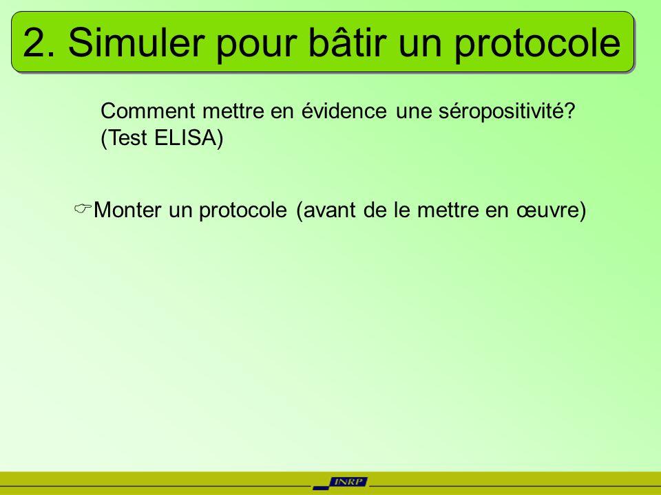 2. Simuler pour bâtir un protocole