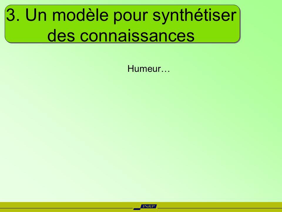 3. Un modèle pour synthétiser des connaissances