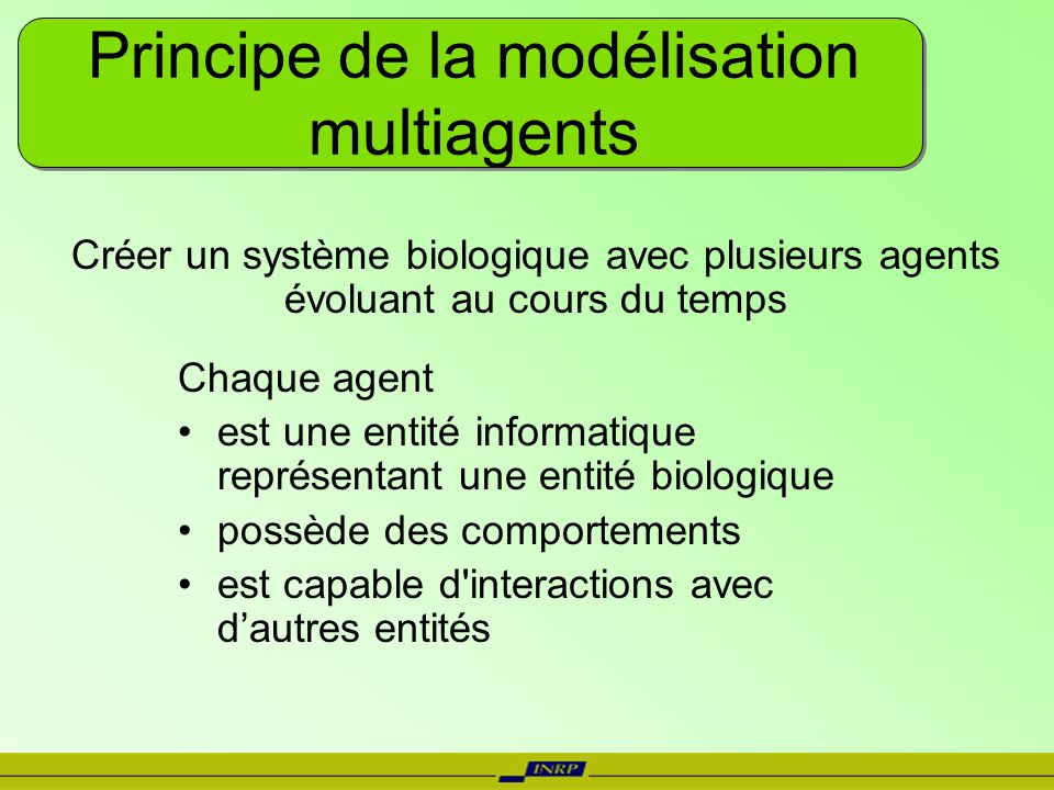 Principe de la modélisation multiagents