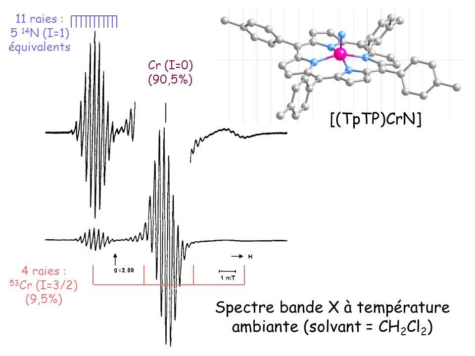 Spectre bande X à température ambiante (solvant = CH2Cl2)