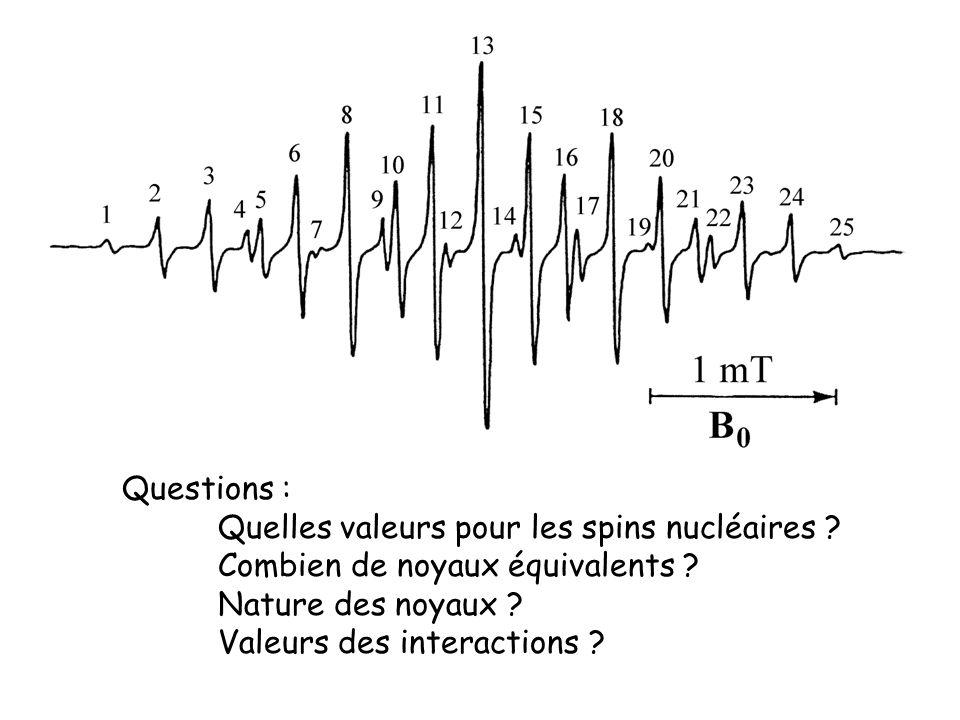 Questions : Quelles valeurs pour les spins nucléaires Combien de noyaux équivalents Nature des noyaux