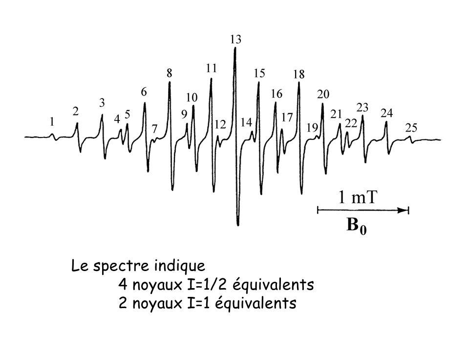 Le spectre indique 4 noyaux I=1/2 équivalents 2 noyaux I=1 équivalents