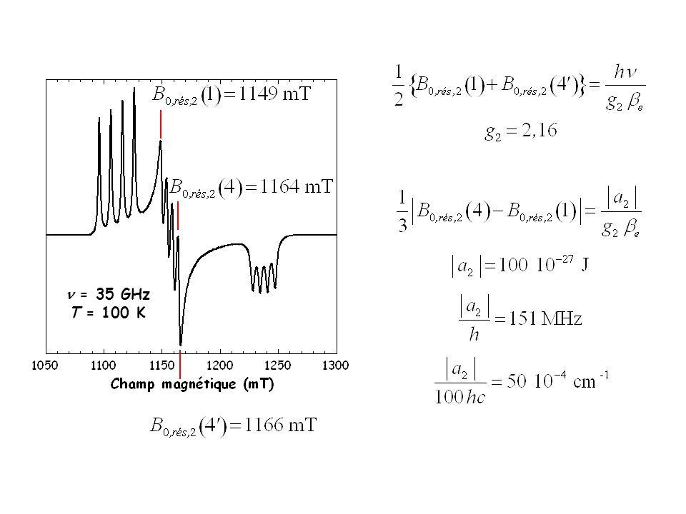  = 35 GHz T = 100 K