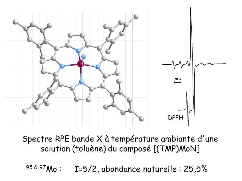 95 & 97Mo : I=5/2, abondance naturelle : 25,5%