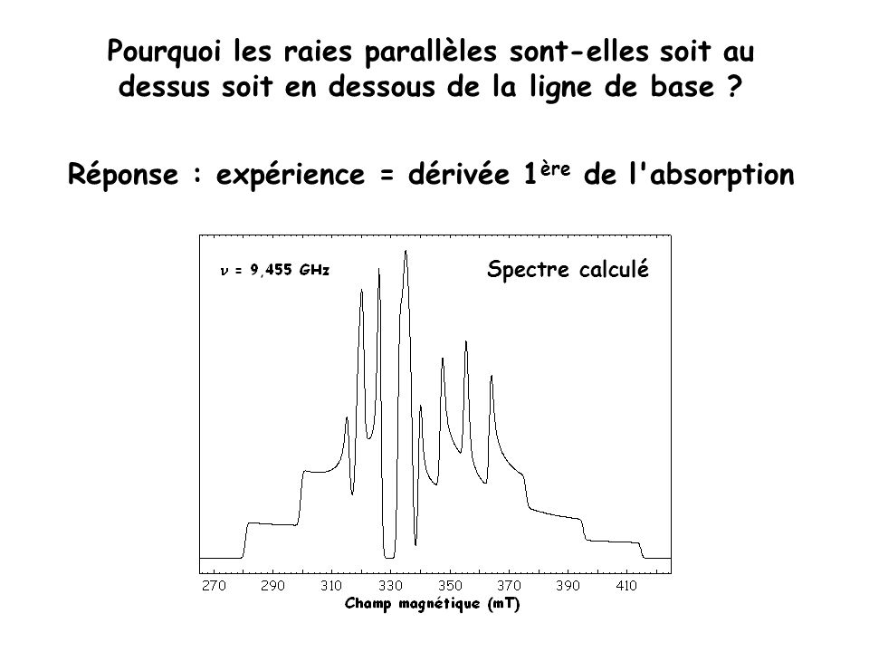 Réponse : expérience = dérivée 1ère de l absorption