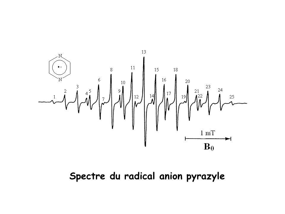 Spectre du radical anion pyrazyle