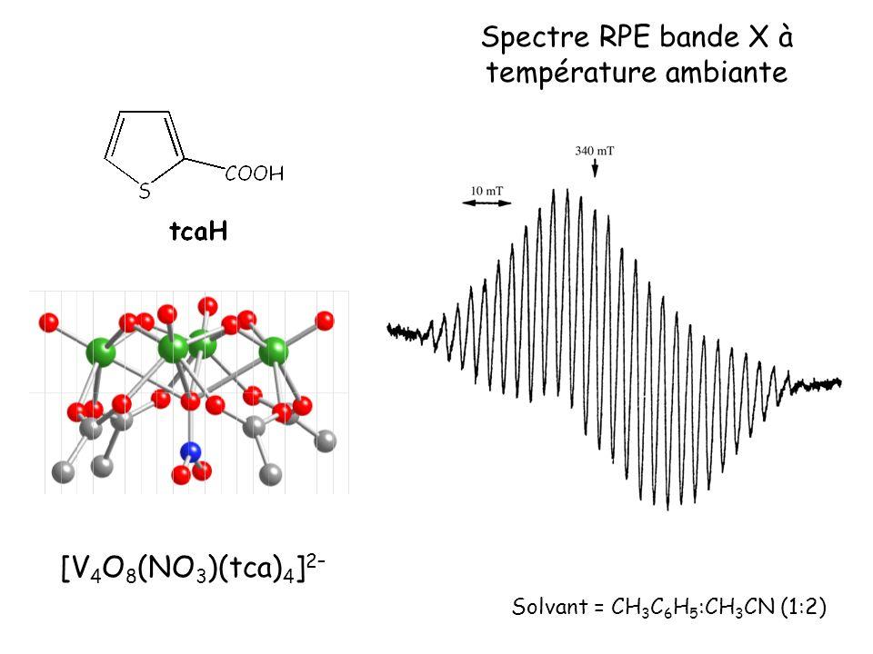 Spectre RPE bande X à température ambiante