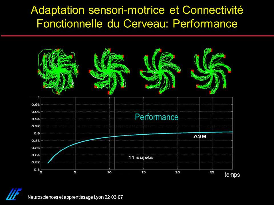 Adaptation sensori-motrice et Connectivité Fonctionnelle du Cerveau: Performance