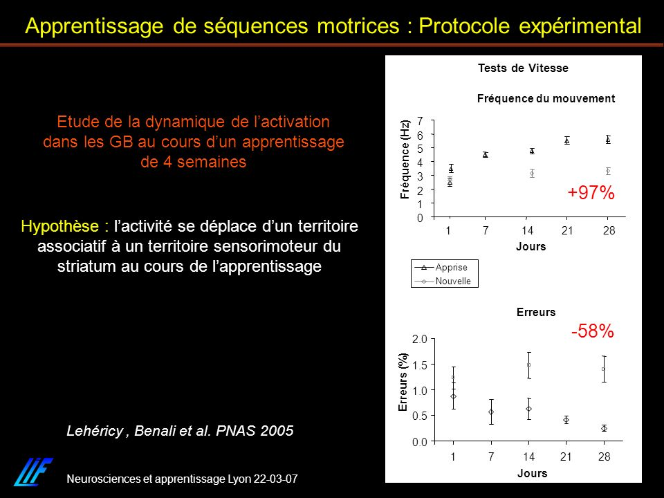 Apprentissage de séquences motrices : Protocole expérimental