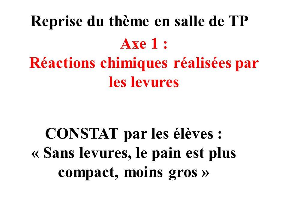 Reprise du thème en salle de TP Axe 1 :