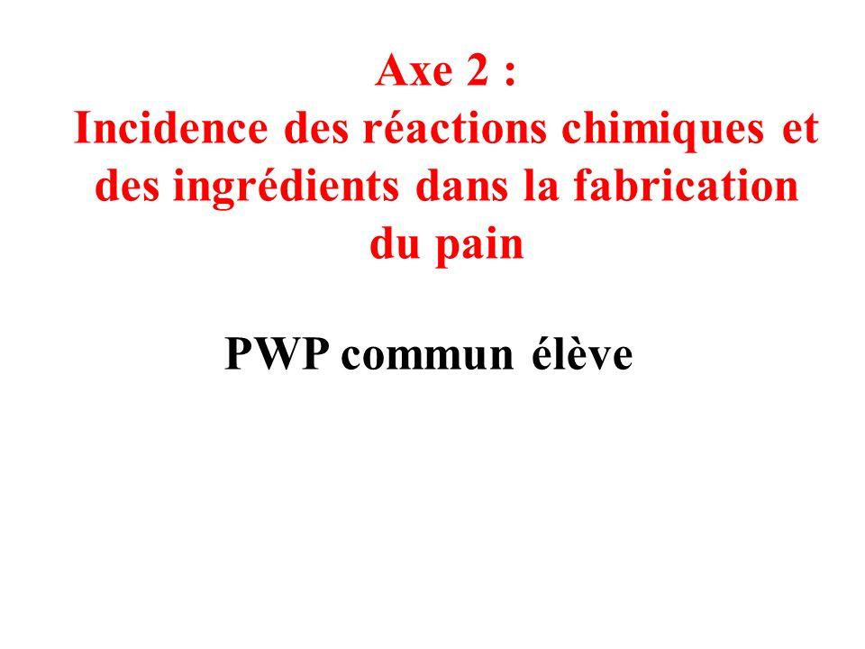 Axe 2 : Incidence des réactions chimiques et des ingrédients dans la fabrication du pain.