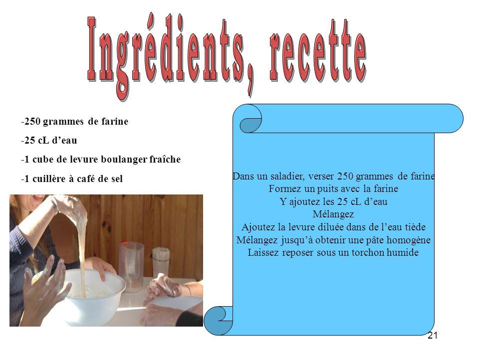 Ingrédients, recette -250 grammes de farine -25 cL d'eau