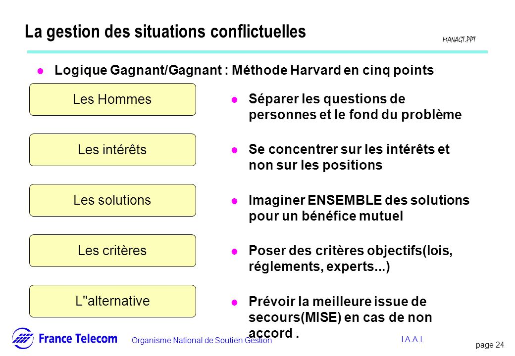La gestion des situations conflictuelles