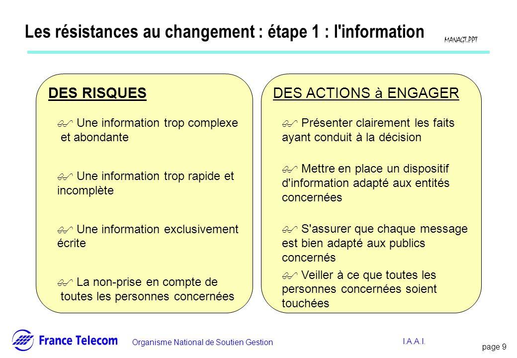 Les résistances au changement : étape 1 : l information