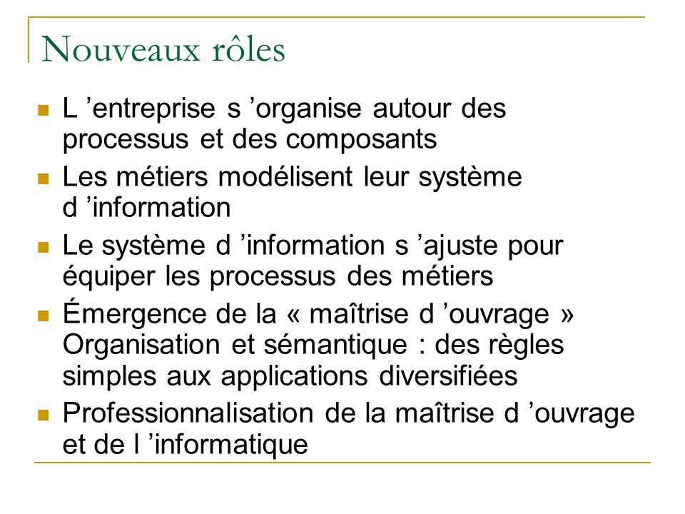 Nouveaux rôles L 'entreprise s 'organise autour des processus et des composants. Les métiers modélisent leur système d 'information.