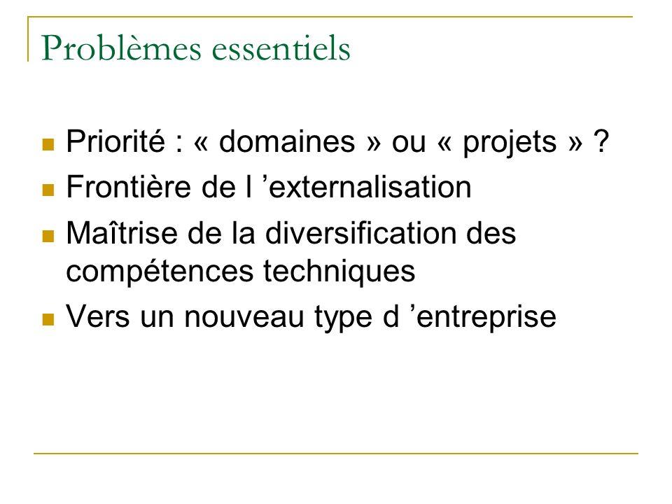 Problèmes essentiels Priorité : « domaines » ou « projets »