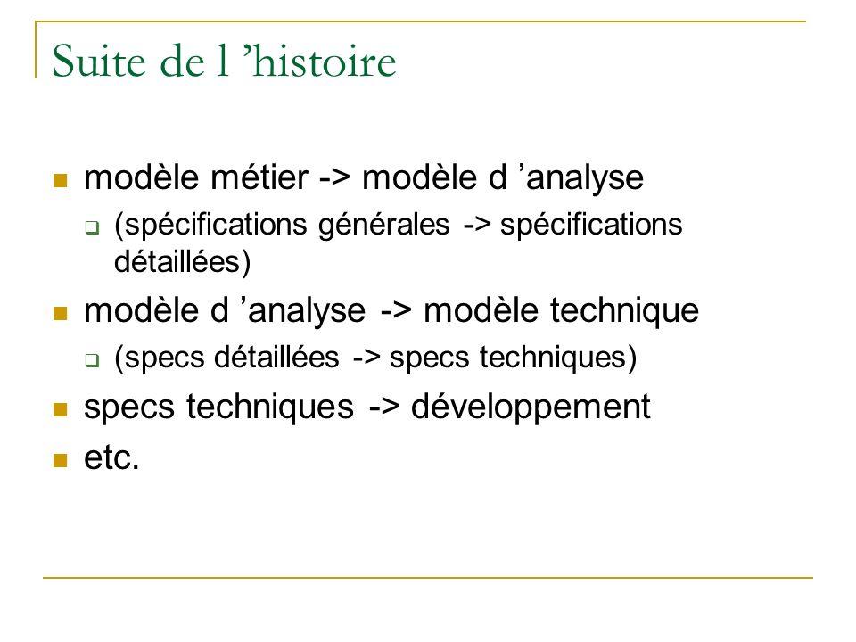 Suite de l 'histoire modèle métier -> modèle d 'analyse