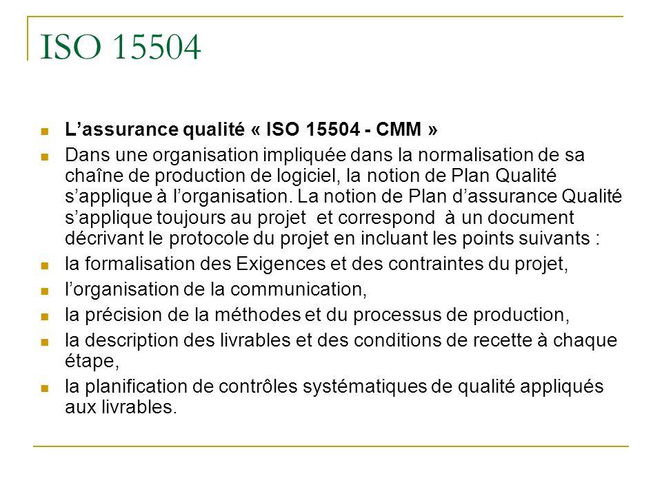 ISO 15504 L'assurance qualité « ISO 15504 - CMM »