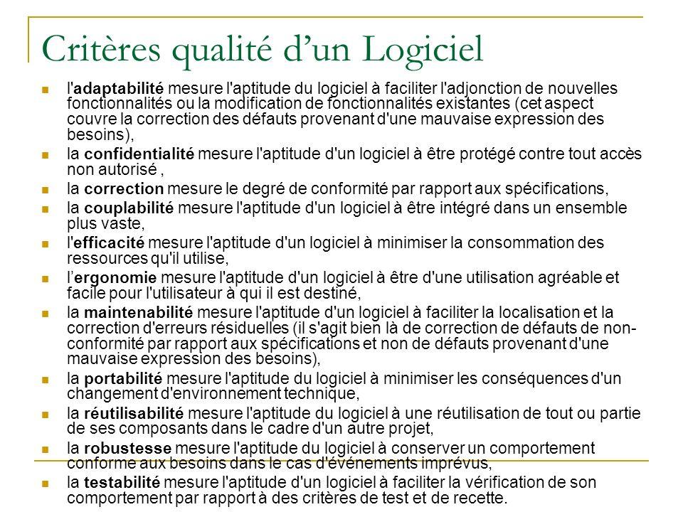 Critères qualité d'un Logiciel