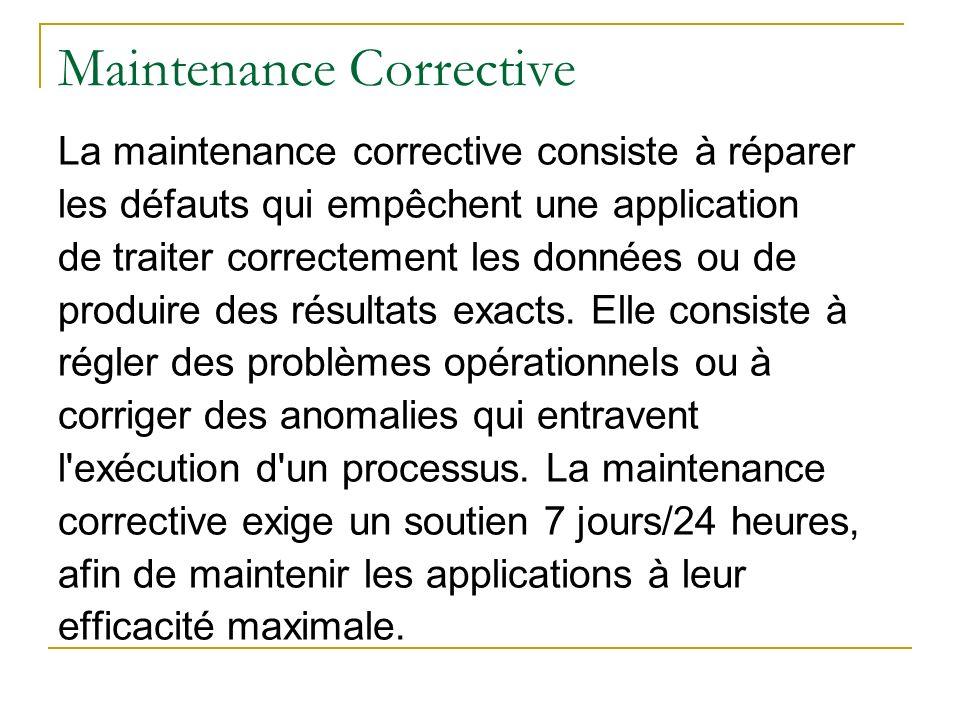 Maintenance Corrective