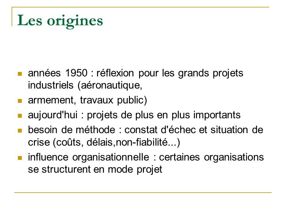 Les origines années 1950 : réflexion pour les grands projets industriels (aéronautique, armement, travaux public)