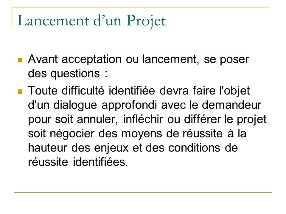 Lancement d'un Projet Avant acceptation ou lancement, se poser des questions :