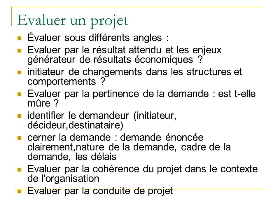 Evaluer un projet Évaluer sous différents angles :