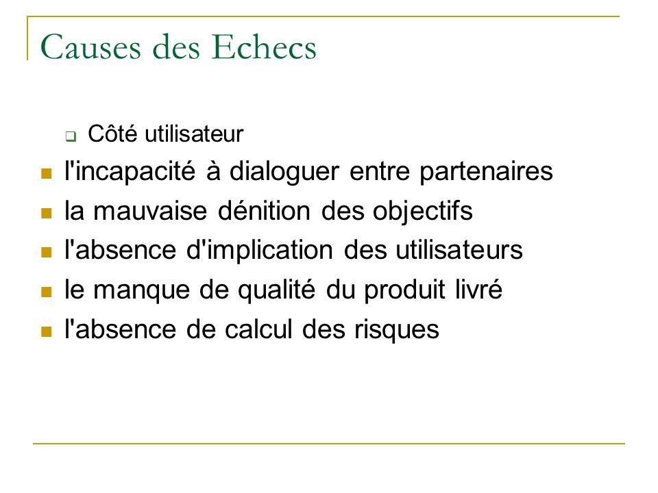 Causes des Echecs l incapacité à dialoguer entre partenaires