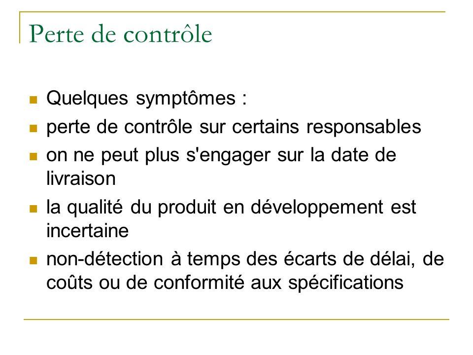 Perte de contrôle Quelques symptômes :