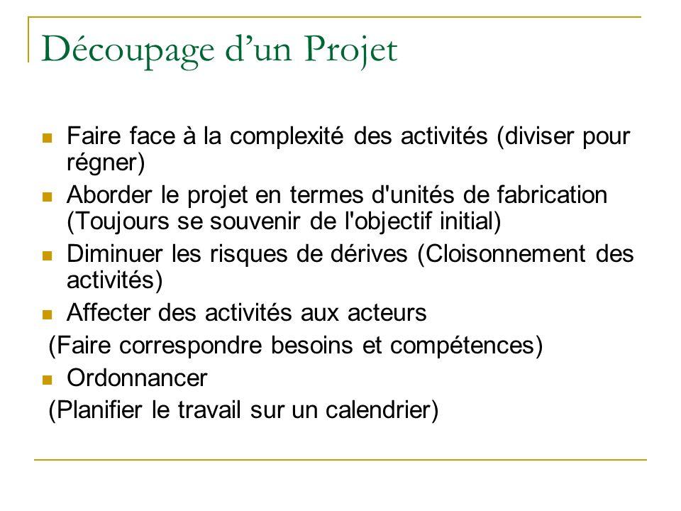 Découpage d'un Projet Faire face à la complexité des activités (diviser pour régner)
