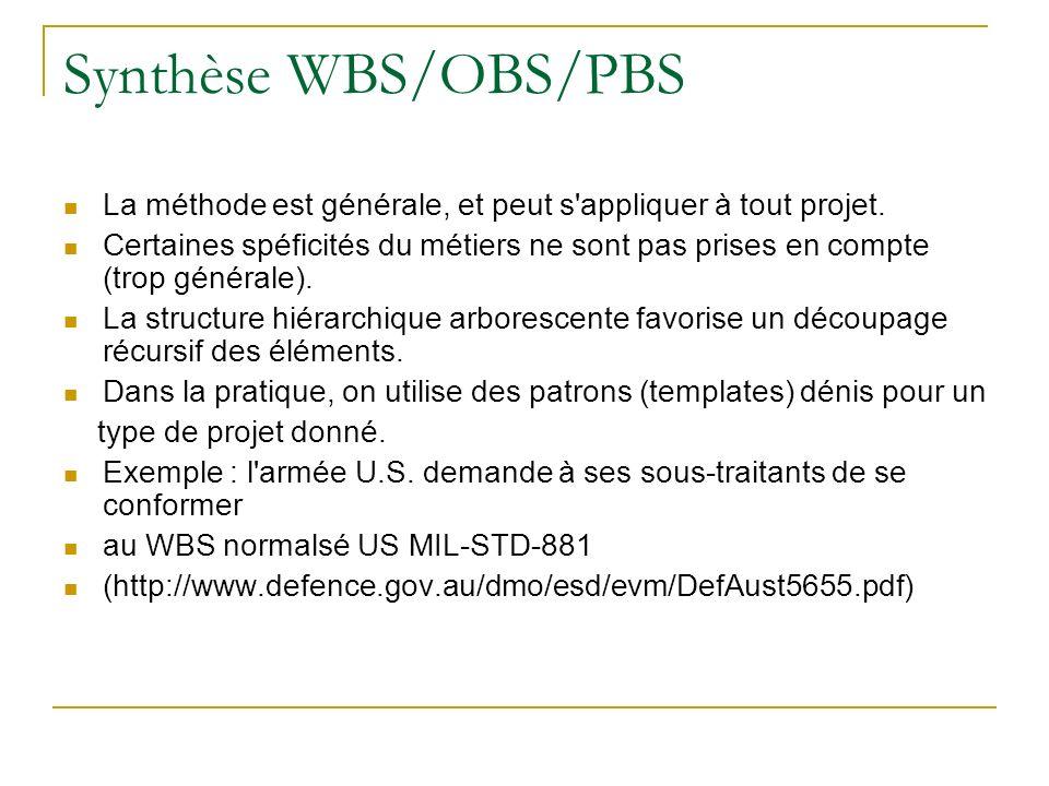 Synthèse WBS/OBS/PBS La méthode est générale, et peut s appliquer à tout projet.