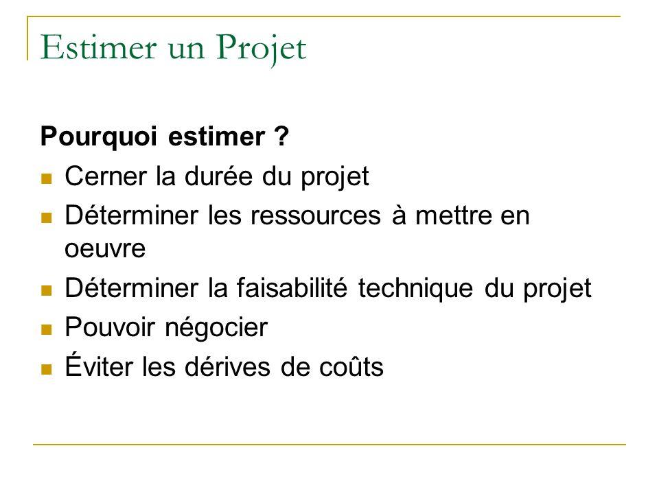 Estimer un Projet Pourquoi estimer Cerner la durée du projet