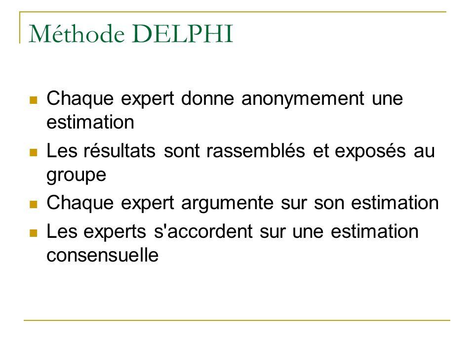 Méthode DELPHI Chaque expert donne anonymement une estimation