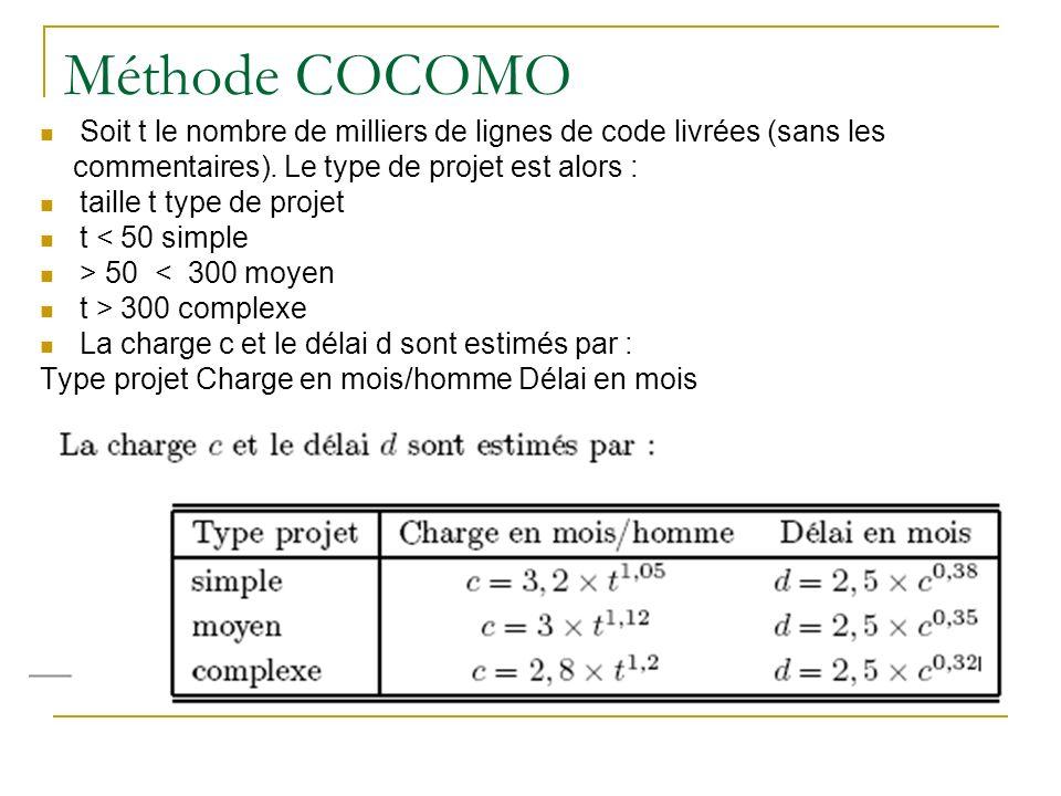 Méthode COCOMO Soit t le nombre de milliers de lignes de code livrées (sans les. commentaires). Le type de projet est alors :