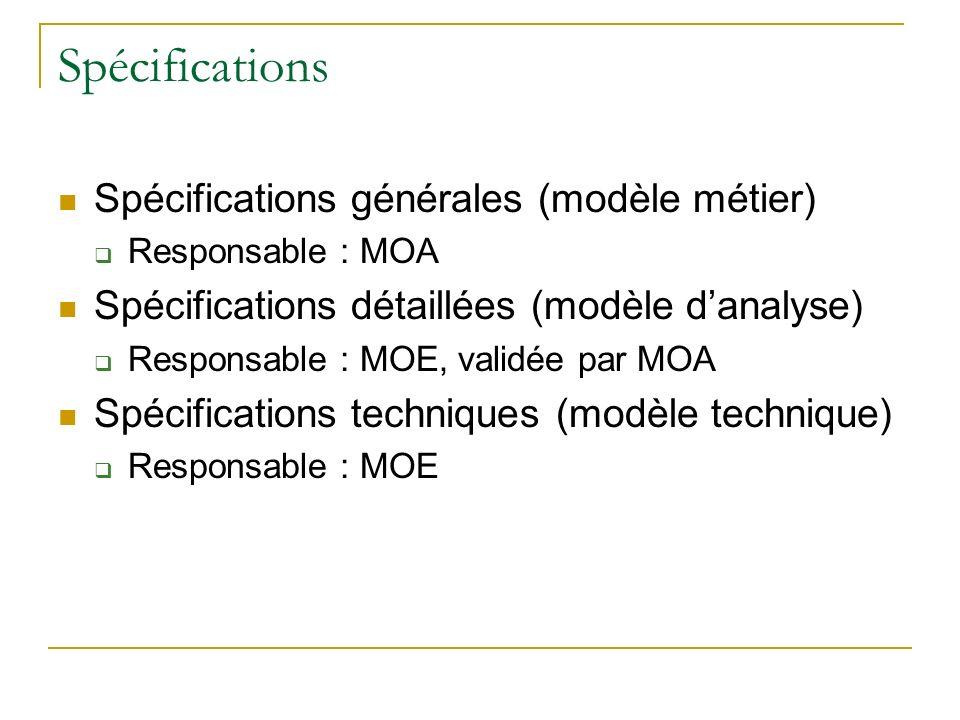 Spécifications Spécifications générales (modèle métier)