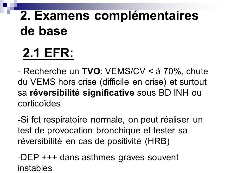 2. Examens complémentaires de base