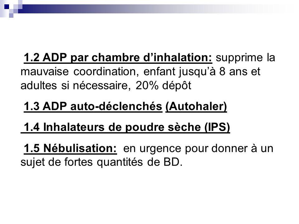 1.2 ADP par chambre d'inhalation: supprime la mauvaise coordination, enfant jusqu'à 8 ans et adultes si nécessaire, 20% dépôt