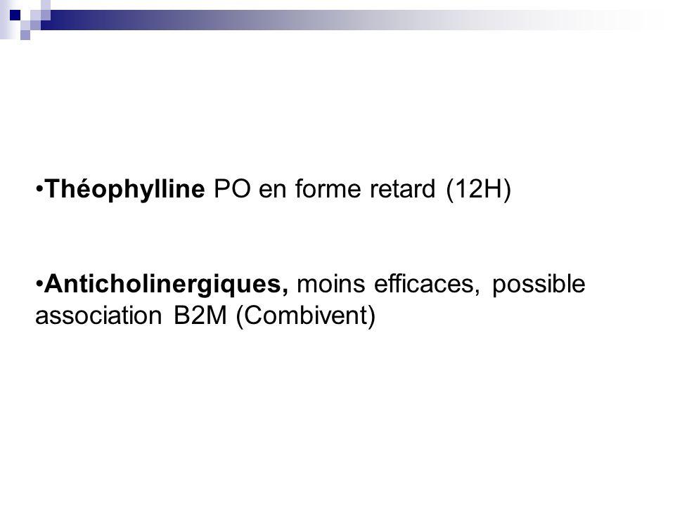 Théophylline PO en forme retard (12H)