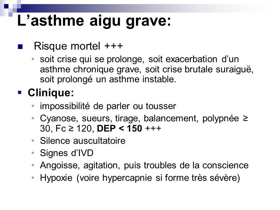 L'asthme aigu grave: Risque mortel +++ Clinique: