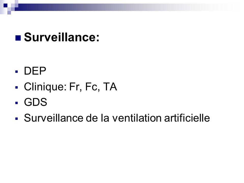 Surveillance: DEP Clinique: Fr, Fc, TA GDS