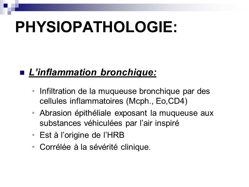 PHYSIOPATHOLOGIE: L'inflammation bronchique: