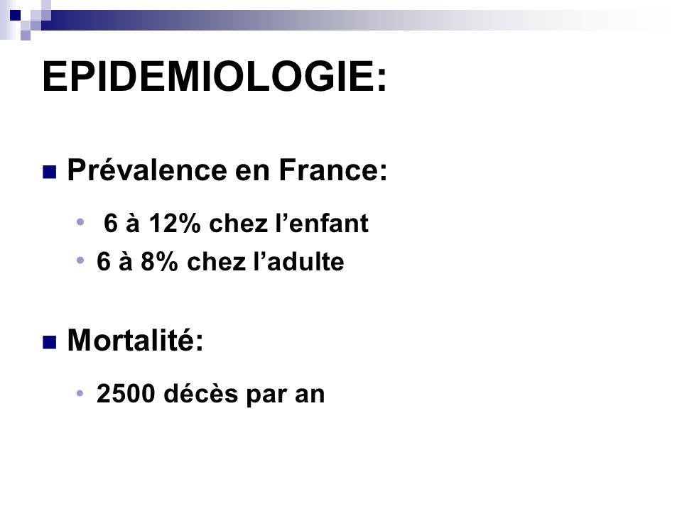 EPIDEMIOLOGIE: Prévalence en France: Mortalité: 6 à 12% chez l'enfant