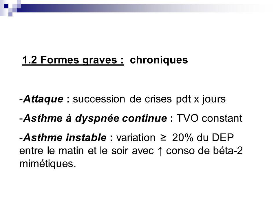 1.2 Formes graves : chroniques