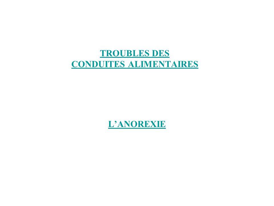 TROUBLES DES CONDUITES ALIMENTAIRES