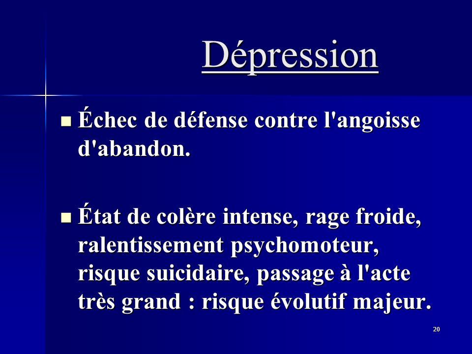 Dépression Échec de défense contre l angoisse d abandon.