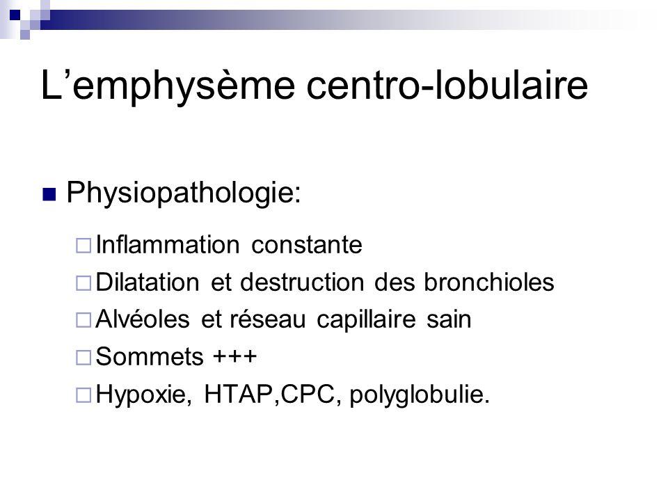 L'emphysème centro-lobulaire