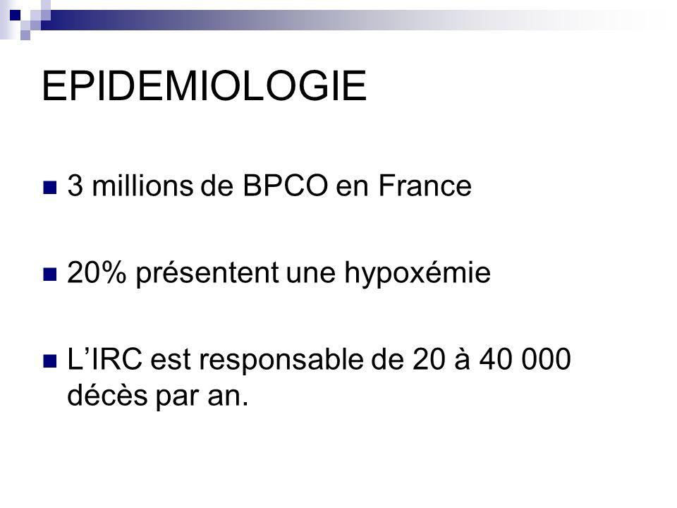 EPIDEMIOLOGIE 3 millions de BPCO en France